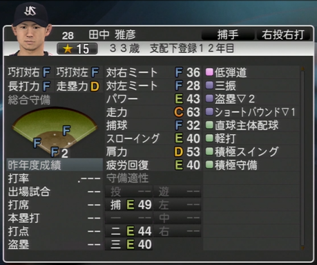 田中雅彦 プロ野球スピリッツ2015 ver1.07