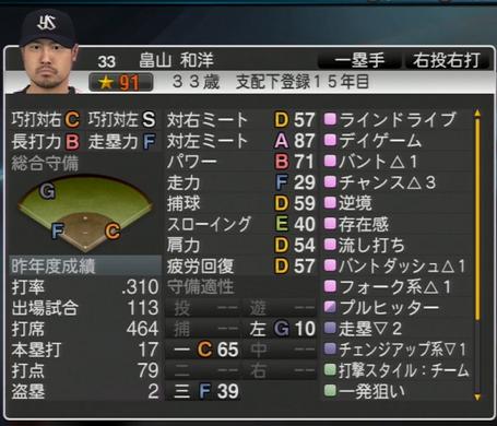 畠山和洋 プロ野球スピリッツ2015