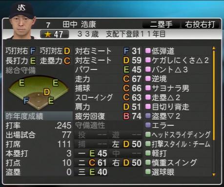 田中浩康 プロ野球スピリッツ2015