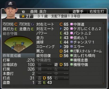 森岡良介 プロ野球スピリッツ2015