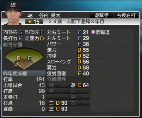 谷内亮太 プロ野球スピリッツ2015 ver1.07