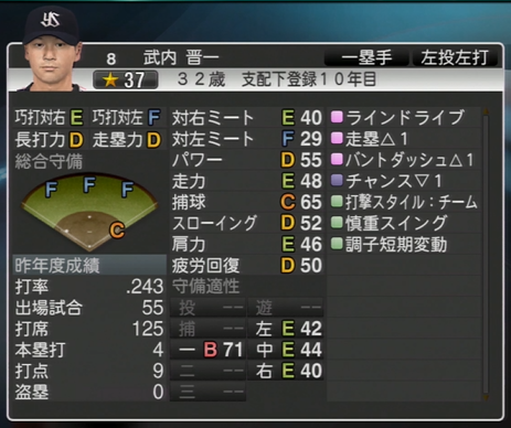 竹内晋一 プロ野球スピリッツ2015