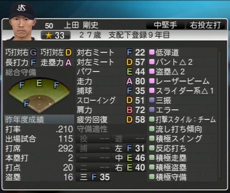 上田剛史 プロ野球スピリッツ2015