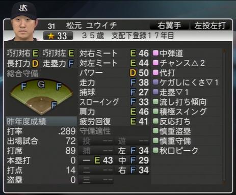 松元ユウイチ プロ野球スピリッツ2015