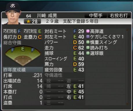 川崎成晃 プロ野球スピリッツ2015 ver1.07