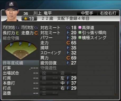 川上竜平 プロ野球スピリッツ2015