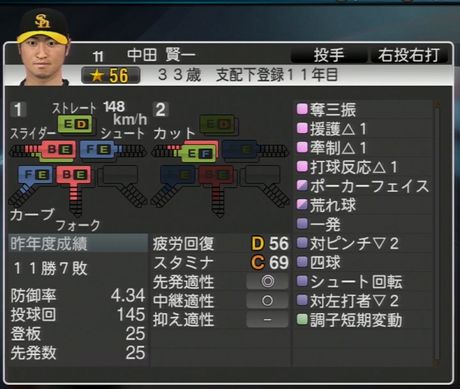 中田賢一 プロ野球スピリッツ2015