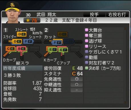 武田翔太 プロ野球スピリッツ2015