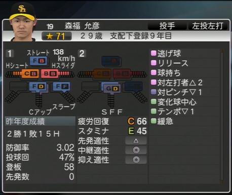 森福允彦 プロ野球スピリッツ2015