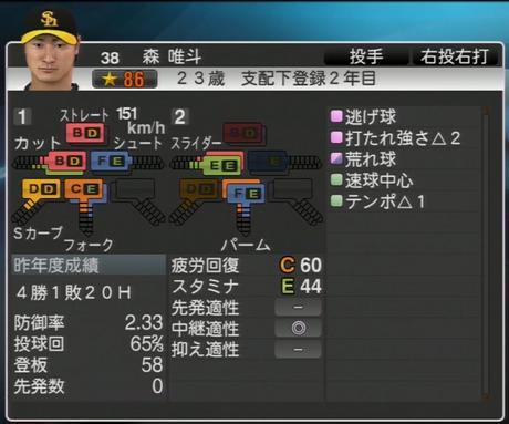 森唯斗 プロ野球スピリッツ2015