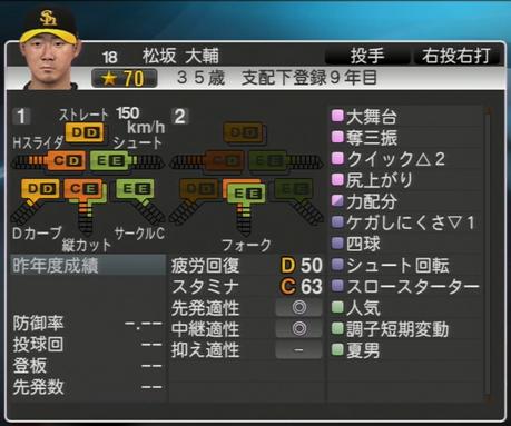 松坂大輔 プロ野球スピリッツ2015