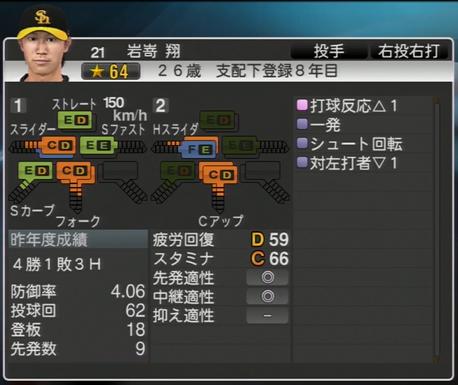 岩嵜翔 プロ野球スピリッツ2015