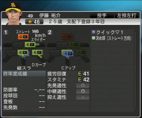 伊藤祐介 プロ野球スピリッツ2015