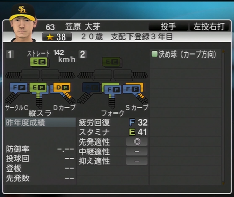 笠原大芽 プロ野球スピリッツ2015 ver1.06