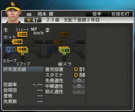 岡本健 プロ野球スピリッツ2015