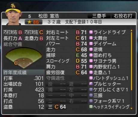 松田 宣浩 プロ野球スピリッツ2015