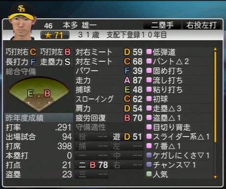 本多 雄一 プロ野球スピリッツ2015