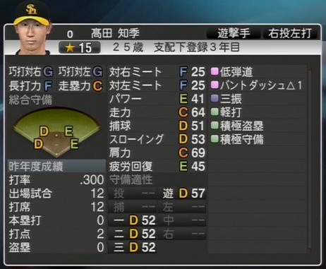 髙田 知季 プロ野球スピリッツ2015