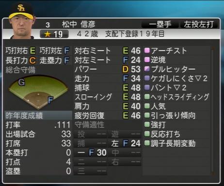松中 信彦 プロ野球スピリッツ2015