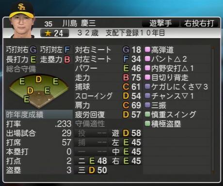 川島 慶三 プロ野球スピリッツ2015