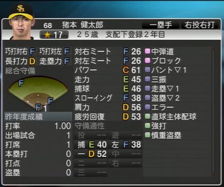 猪本 健太郎 プロ野球スピリッツ2015
