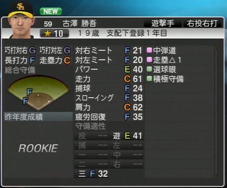 古澤 勝吾 プロ野球スピリッツ2015