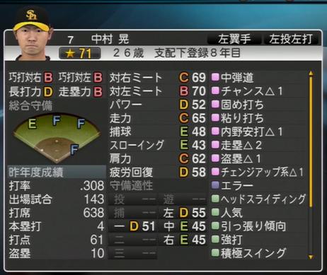 中村 晃 プロ野球スピリッツ2015