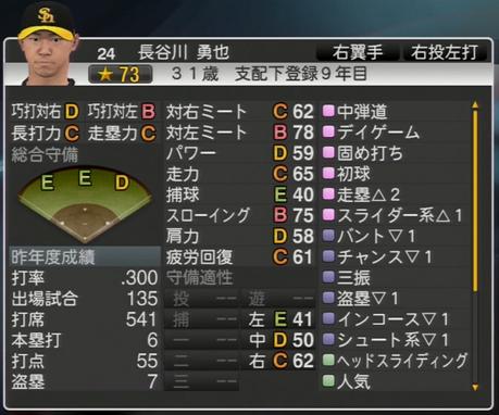 長谷川 勇也 プロ野球スピリッツ2015