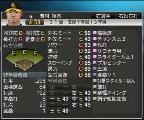 吉村 裕基 プロ野球スピリッツ2015