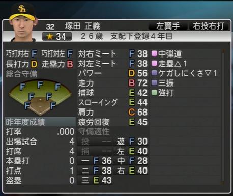 塚田 正義 プロ野球スピリッツ2015