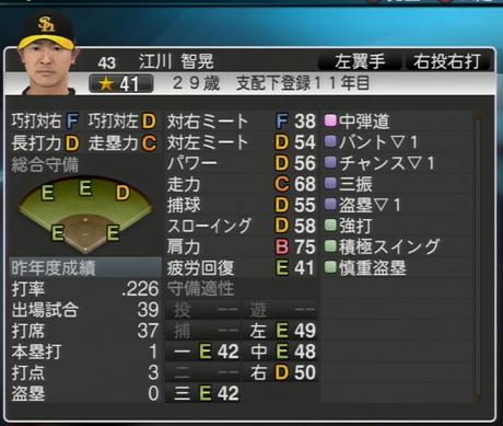 江川 智晃 プロ野球スピリッツ2015