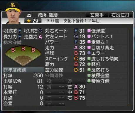 城所 龍磨 プロ野球スピリッツ2015
