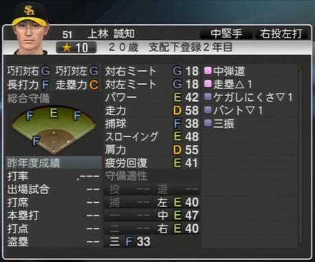 上林 誠知 プロ野球スピリッツ2015