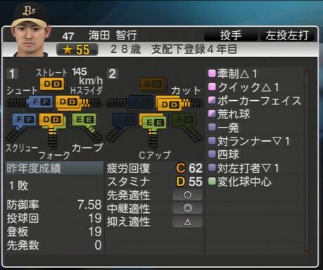 海田 智行 プロ野球スピリッツ2015