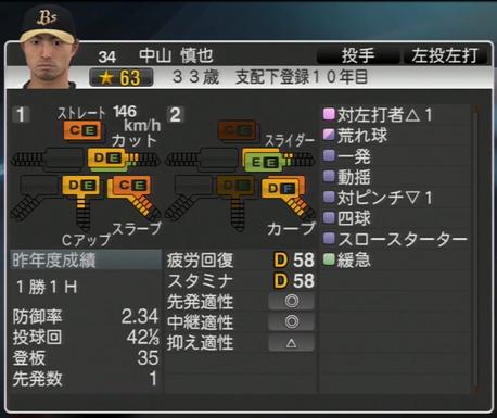 中山 慎也 プロ野球スピリッツ2015 ver1.06