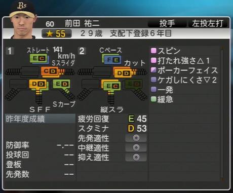 前田 祐二 プロ野球スピリッツ2015 ver1.06