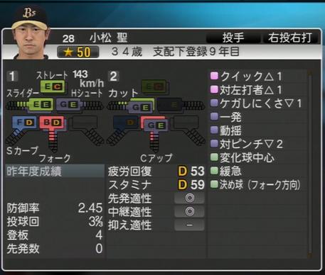 小松 聖 プロ野球スピリッツ2015 ver1.06