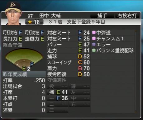 田中 大輔 プロ野球スピリッツ2015 ver1.06