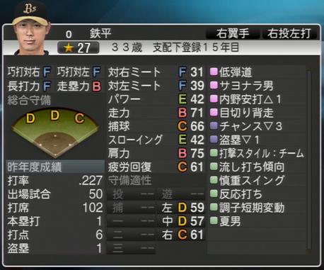 鉄平 プロ野球スピリッツ2015 ver1.06