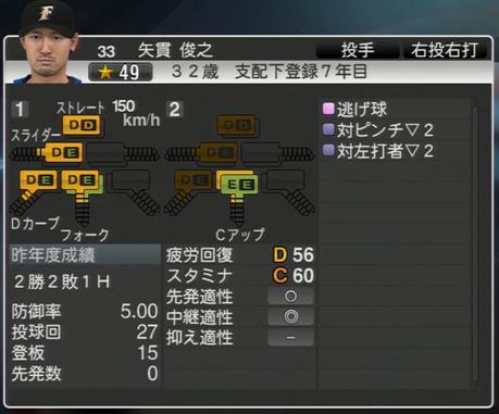 矢貫 俊之 プロ野球ス  ピリッツ2015 ver1.06