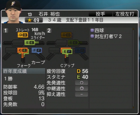 石井 裕也 プロ野球スピリッツ2015