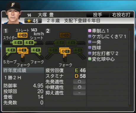 大塚 豊 プロ野球スピリッツ2015