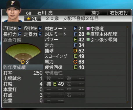 石川 亮 プロ野球スピリッツ2015