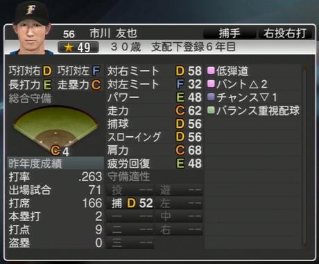 市川 友也 プロ野球スピリッツ2015
