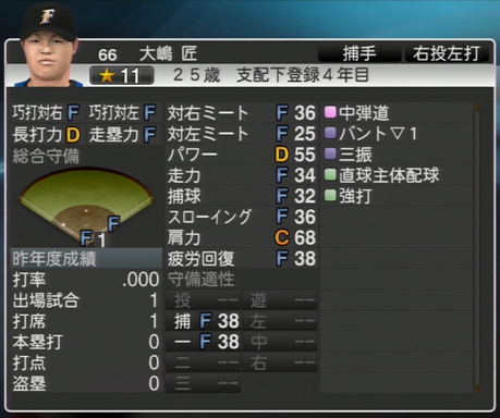 大嶋 匠 プロ野球スピリッツ2015