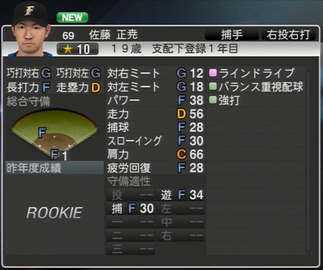 佐藤 正尭 プロ野球スピリッツ2015