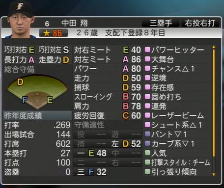 中田 翔 プロ野球スピリッツ2015