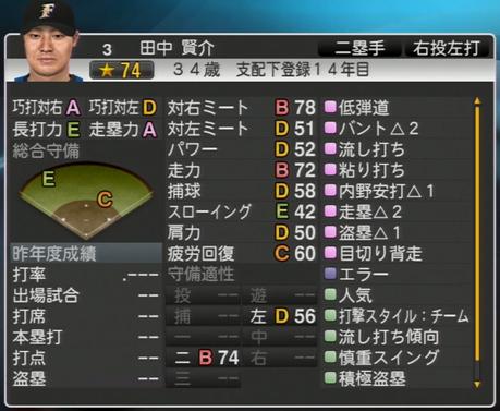 田中 賢介 プロ野球スピリッツ2015