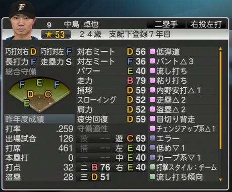中島 卓也 プロ野球スピリッツ2015