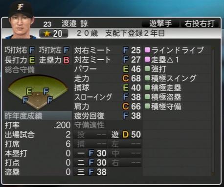 渡邉 諒 プロ野球スピリッツ2015